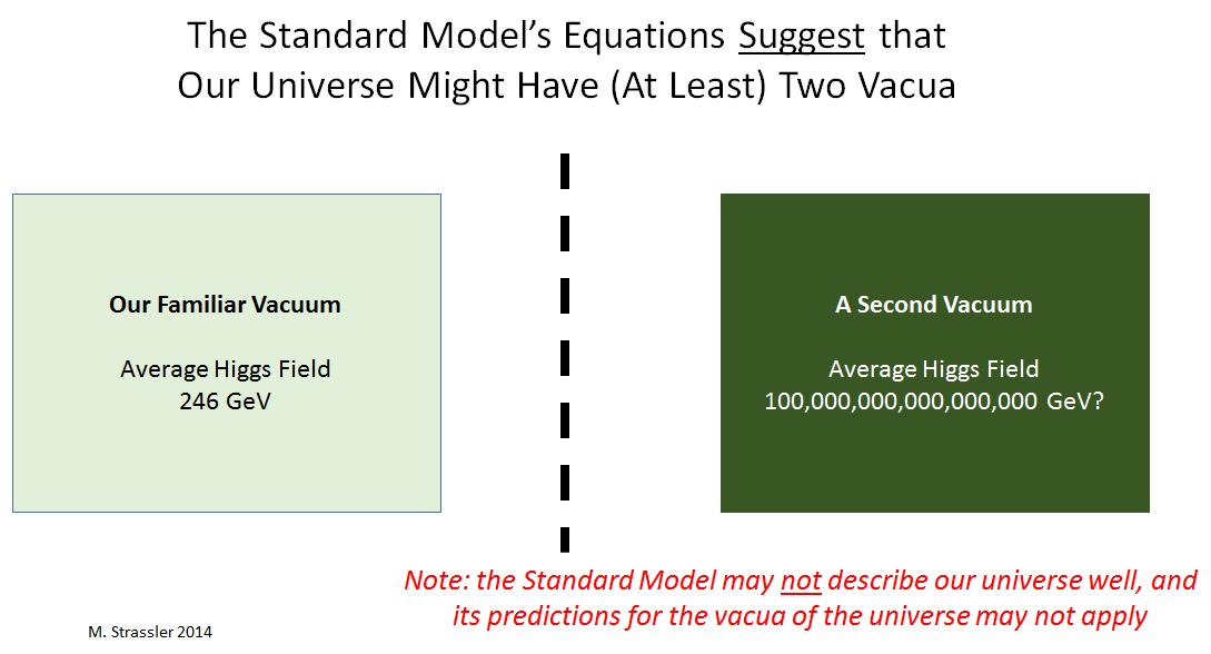 Теории и вакуумы - 1