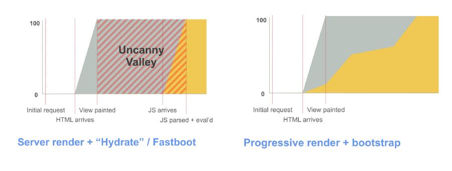 Цена JavaScript - 15