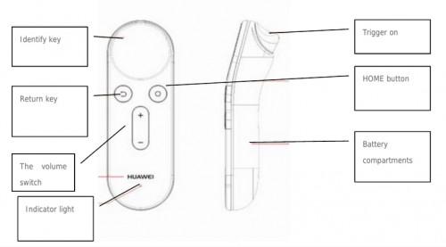 Опубликованы фотографии контроллера шлема Huawei Daydream VR