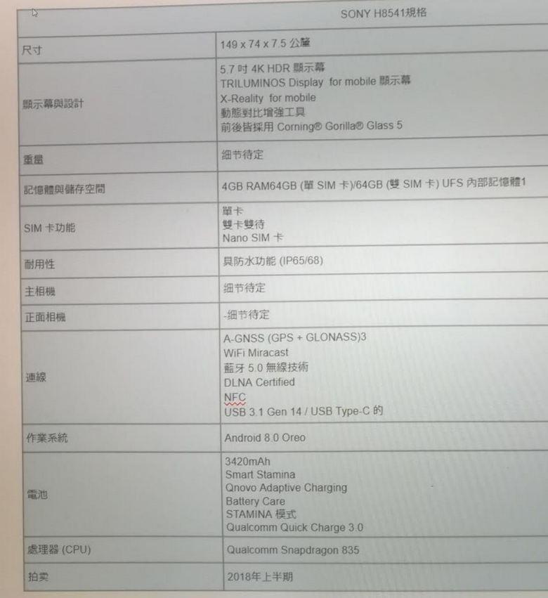 Первый безрамочный смартфон Sony может быть оснащен Snapdragon 835