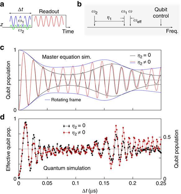 Сверхпроводящий фотосинтез или как рассферичить вакуумного коня - 3