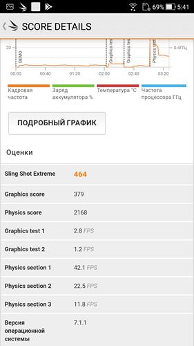 Обзор смартфона ASUS ZenFone 4 Selfie Pro - 40