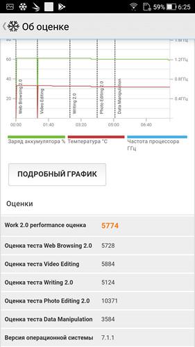 Обзор смартфона ASUS ZenFone 4 Selfie Pro - 47