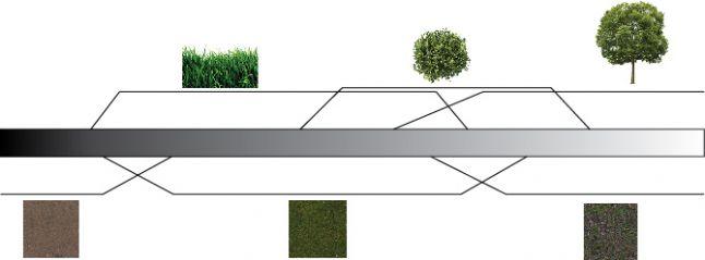 Рисователь биомов: наполняем содержанием огромный мир - 3