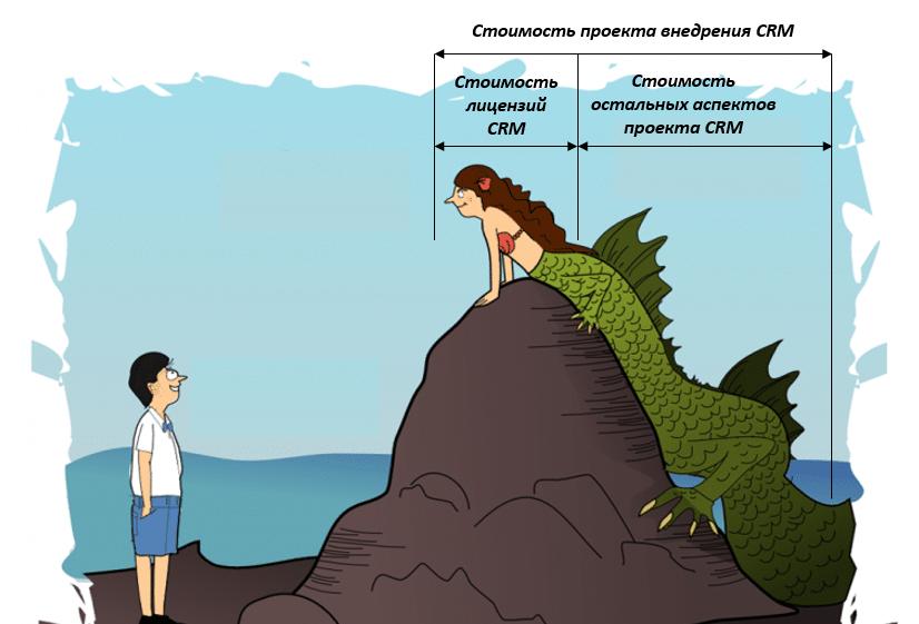 Сколько стоит CRM-система? - 1