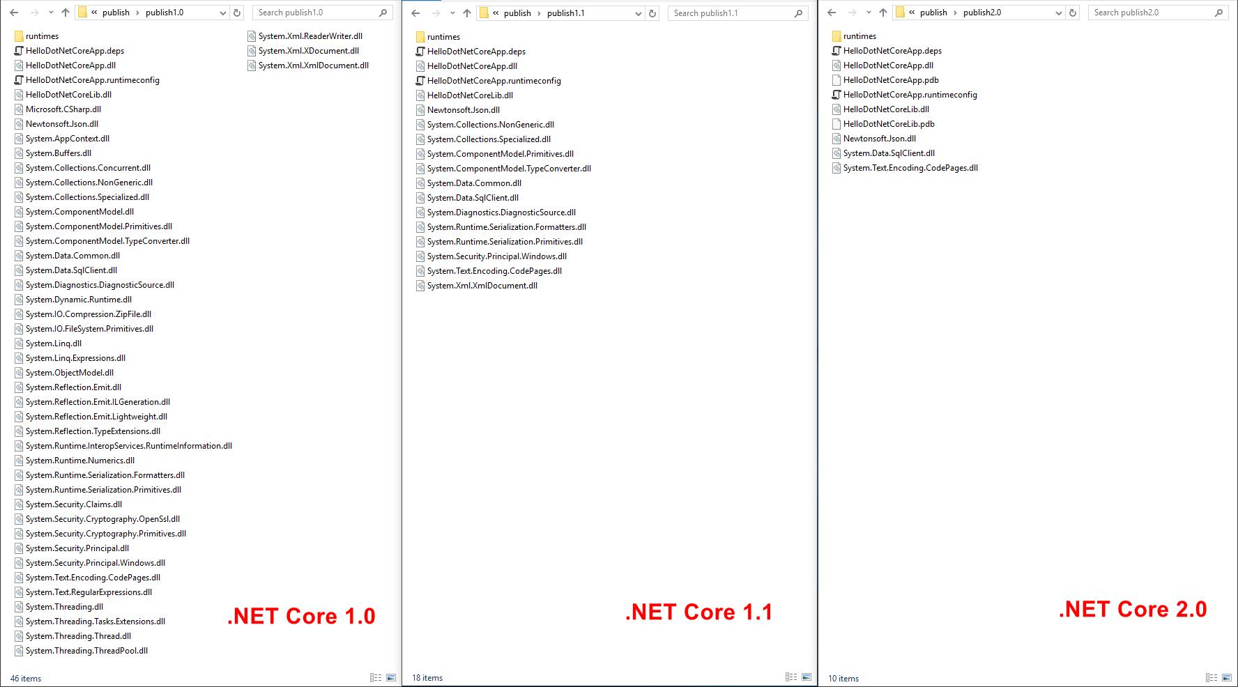 Структура и модель выполнения .NET Core приложений - 4