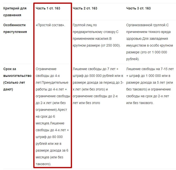 Как украсть международный домен на REG.RU и полностью переписать на себя без ведома владельца - 12