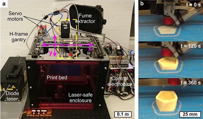 Новый 3D-принтер печатает в 10 раз быстрее, чем существующие модели - 1