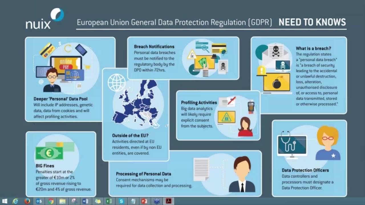 EU GDPR: соблюдение требований регуляторов в сфере облачных вычислений - 2