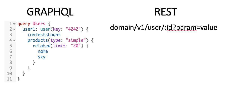 GraphQL — новый взгляд на API. Ч.1 - 10