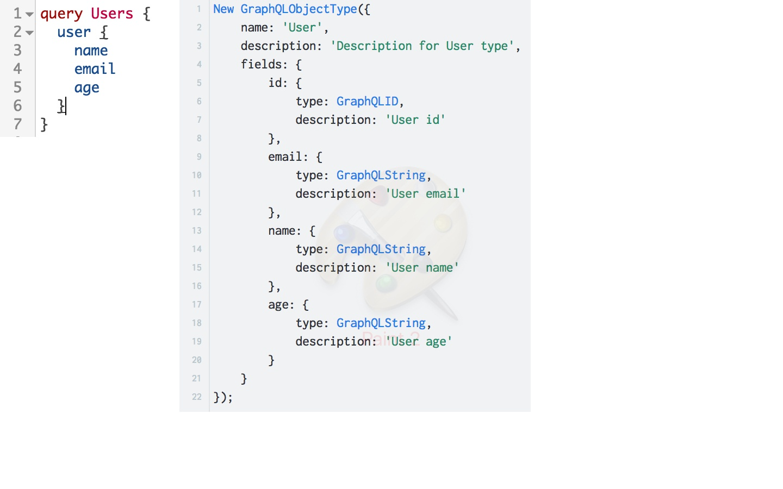 GraphQL — новый взгляд на API. Ч.1 - 5