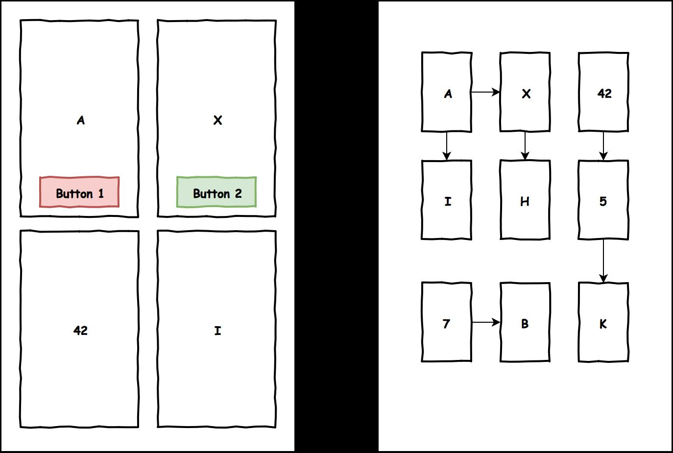 Must-have документация для мобильного разработчика. Часть 1 - 7