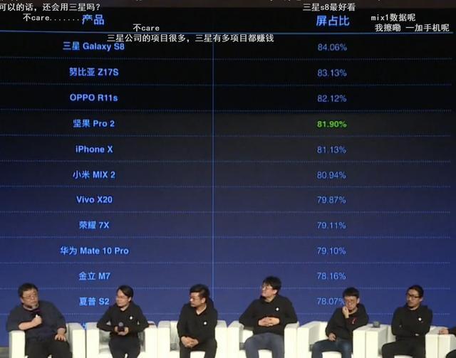 Экран смартфона Smartisan Nut Pro 2 занимает 81,9% площади лицевой панели
