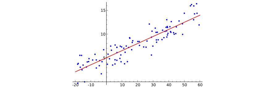 Метод Уэлфорда и многомерная линейная регрессия - 13