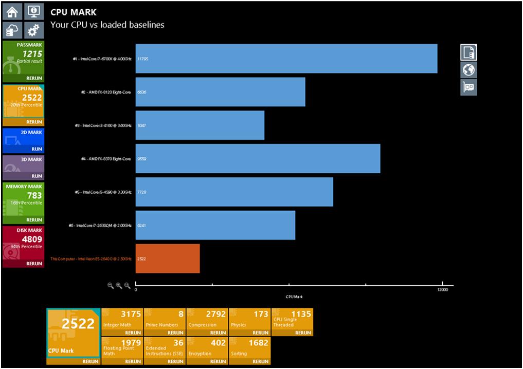Обзор услуги виртуальный рабочий стол - 20