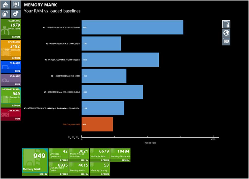 Обзор услуги виртуальный рабочий стол - 38