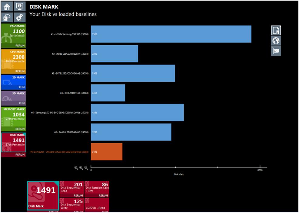 Обзор услуги виртуальный рабочий стол - 44
