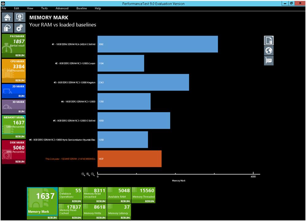 Обзор услуги виртуальный рабочий стол - 6