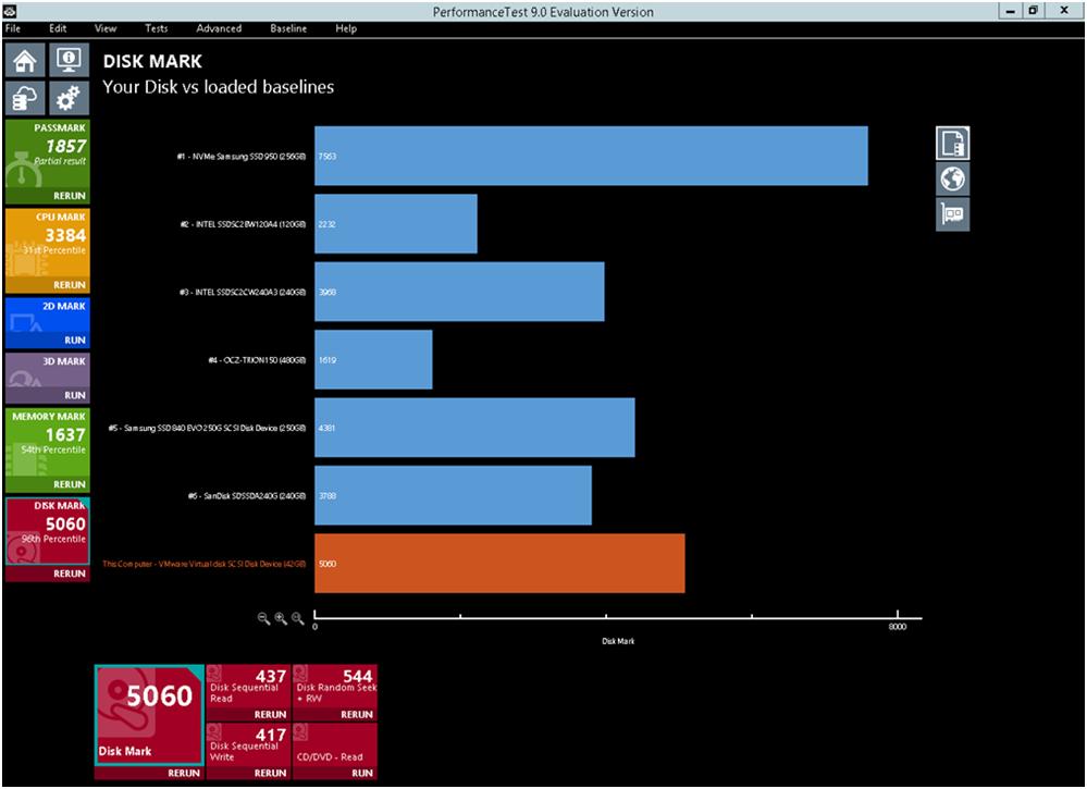 Обзор услуги виртуальный рабочий стол - 7