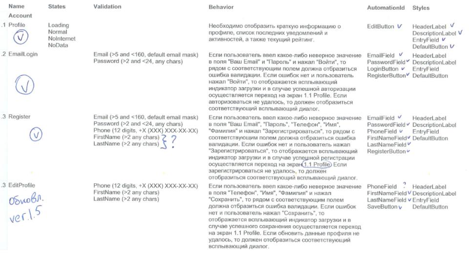 Must-have документация для мобильного разработчика. Часть 2 - 7