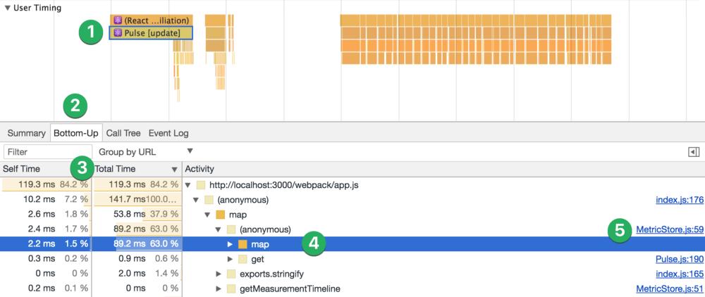 Анализ производительности React 16 приложений с помощью инструментов разработчика Chrome - 8