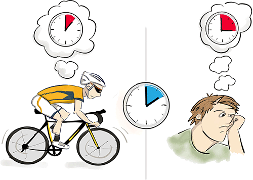 Люди в состоянии пассивного и активного ожидания воспринимают одинаковые отрезки времени по-разному