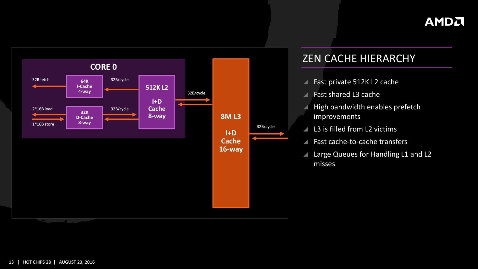 AMD Ryzen: на что нужно обращать внимание при выборе памяти? - 3