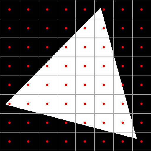 Алгоритмы антиалиасинга в реальном времени - 3