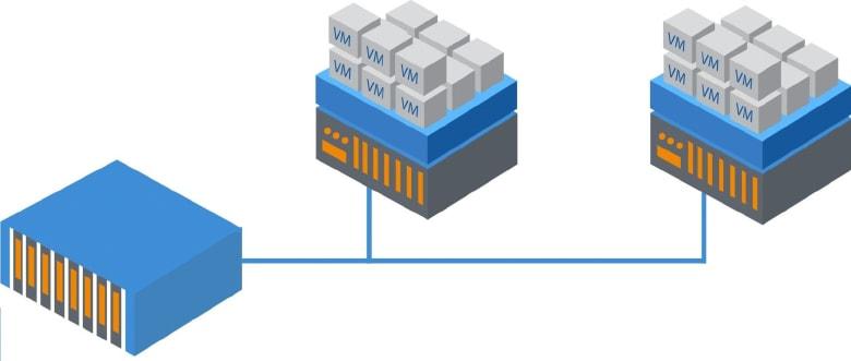 Что такое виртуализация и как работает виртуальный сервер - 1