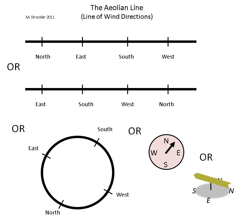 Как представлять себе дополнительные измерения: одномерные миры - 3