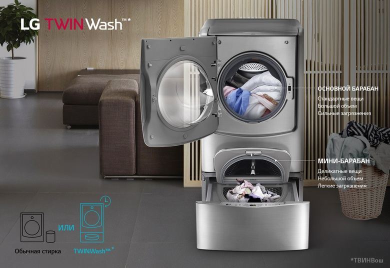 На фоне возможного повышения цен на стиральные машины LG в США продажи премиальных моделей выросли на 30%