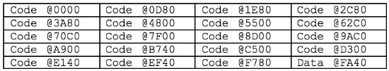 Восстановление таблиц Хаффмана в Intel ME 11.x - 3
