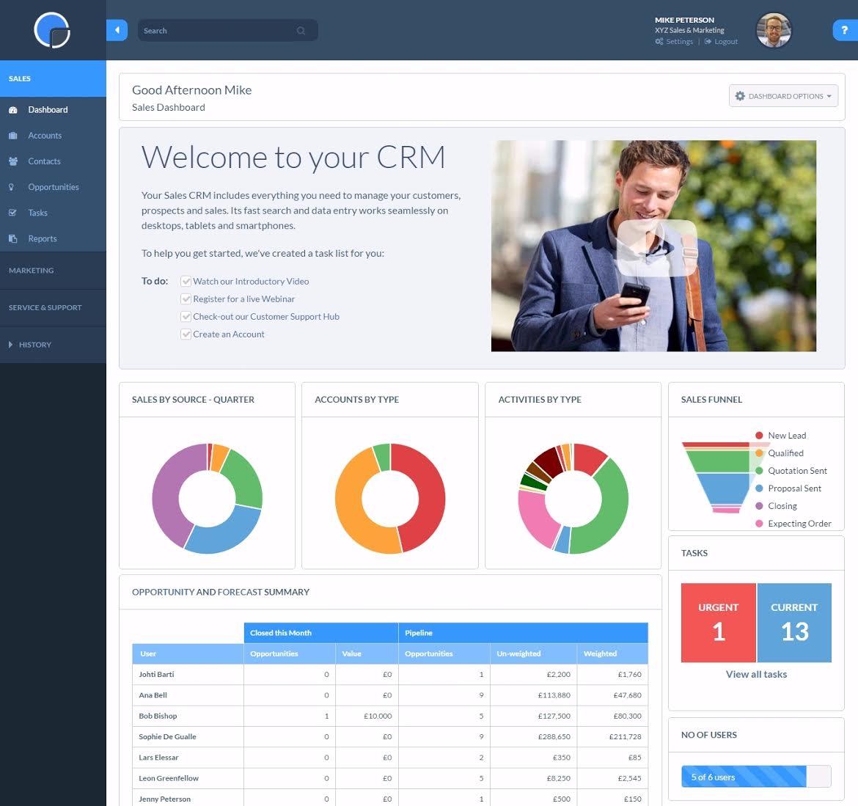 10 лучших бесплатных CRM систем для бизнеса - 6