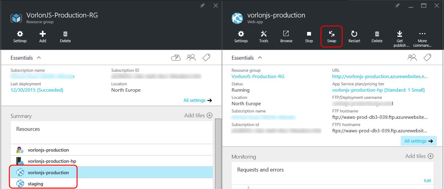 Как мы внедряли DevOps: тестирование production-окружения с Azure Web App - 3