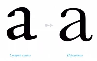 Мастер-класс «Почему Стив Джобс любил шрифты» (Алексей Каптерев) - 68