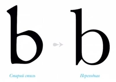 Мастер-класс «Почему Стив Джобс любил шрифты» (Алексей Каптерев) - 69