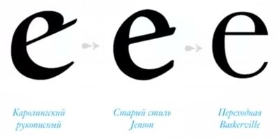 Мастер-класс «Почему Стив Джобс любил шрифты» (Алексей Каптерев) - 71