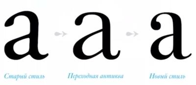 Мастер-класс «Почему Стив Джобс любил шрифты» (Алексей Каптерев) - 83