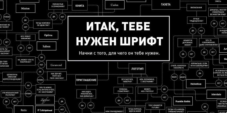 Мастер-класс «Почему Стив Джобс любил шрифты» (Алексей Каптерев) - 1