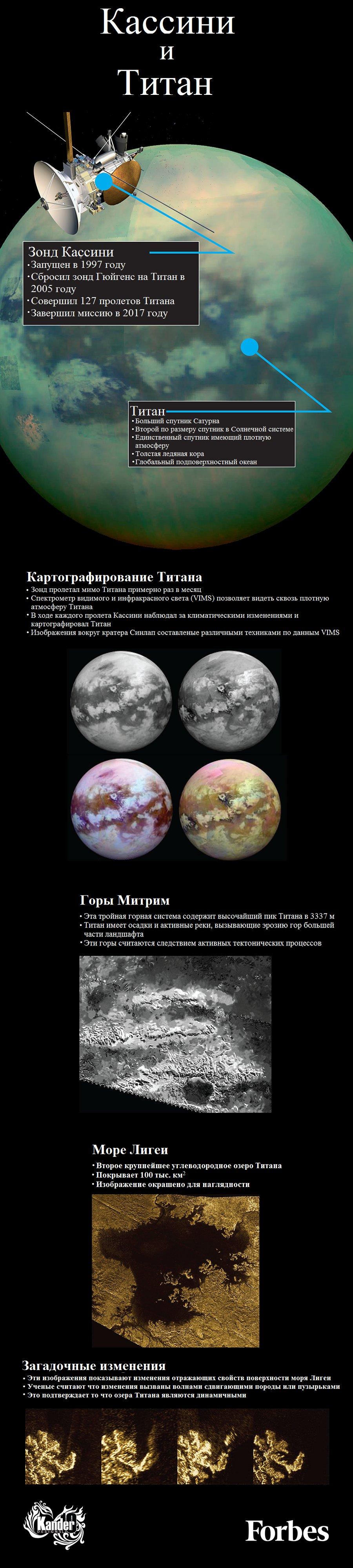 Поиск жизни в Солнечной системе - 12