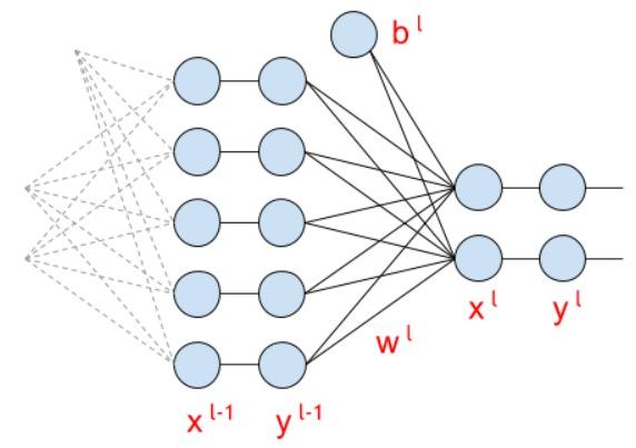 Сверточная сеть на python. Часть 1. Определение основных параметров модели - 55