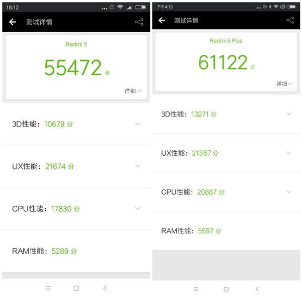 Смартфоны Xiaomi Redmi 5 и 5 Plus протестированы в AnTuTu