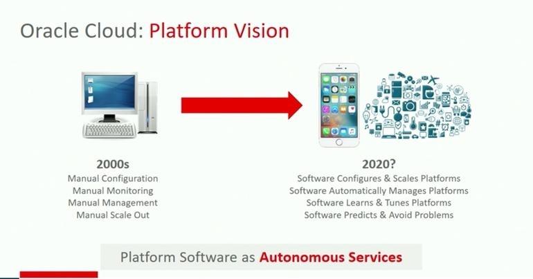 Oracle Open World 2017: анонсы «Автономного AI» - 2