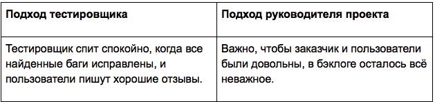 Переход из тестировщика в руководители проектов - 7