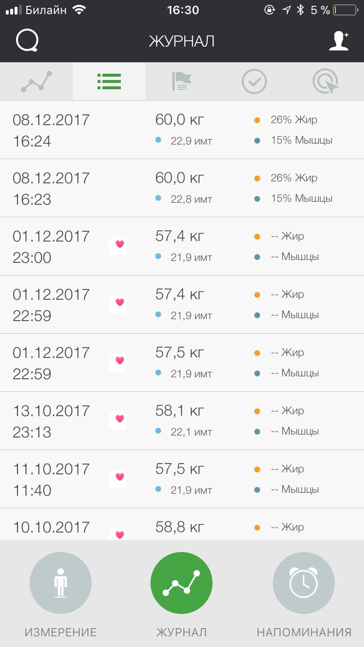 Умные весы QardioBase 2: все лучше и лучше - 7