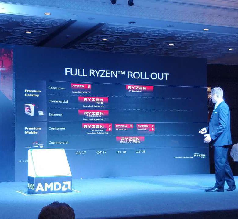 Основой этих процессоров будет микроархитектура Zen+