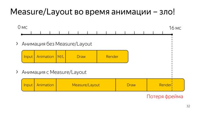 Лекция Яндекса: Advanced UI, часть вторая - 28