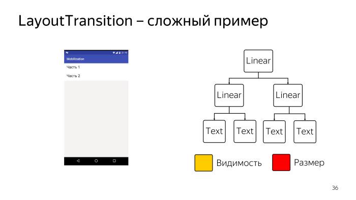 Лекция Яндекса: Advanced UI, часть вторая - 32