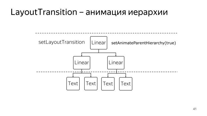 Лекция Яндекса: Advanced UI, часть вторая - 37
