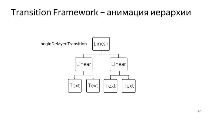 Лекция Яндекса: Advanced UI, часть вторая - 42